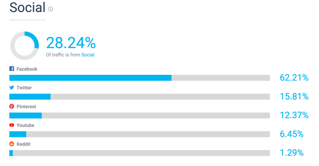 Screenshot:User group analysis