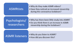 ASMR news feature structure
